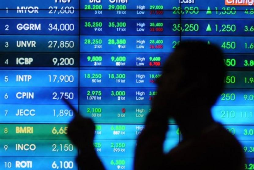 20+ Gambar Trading Forex terbaik | investasi, apakah anda tahu, pekerja rumah tangga