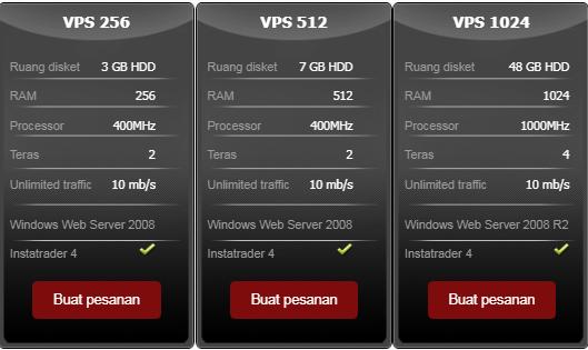 Name:  vps.png Views: 60 Size:  583 KB